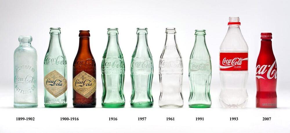 coca-cola-bottle-timeline-packhelp-blog